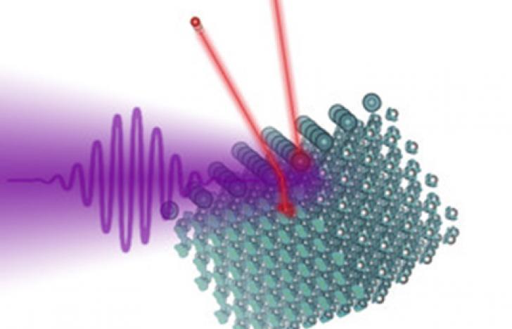 Der bestimmbare Sprung der Elektronen